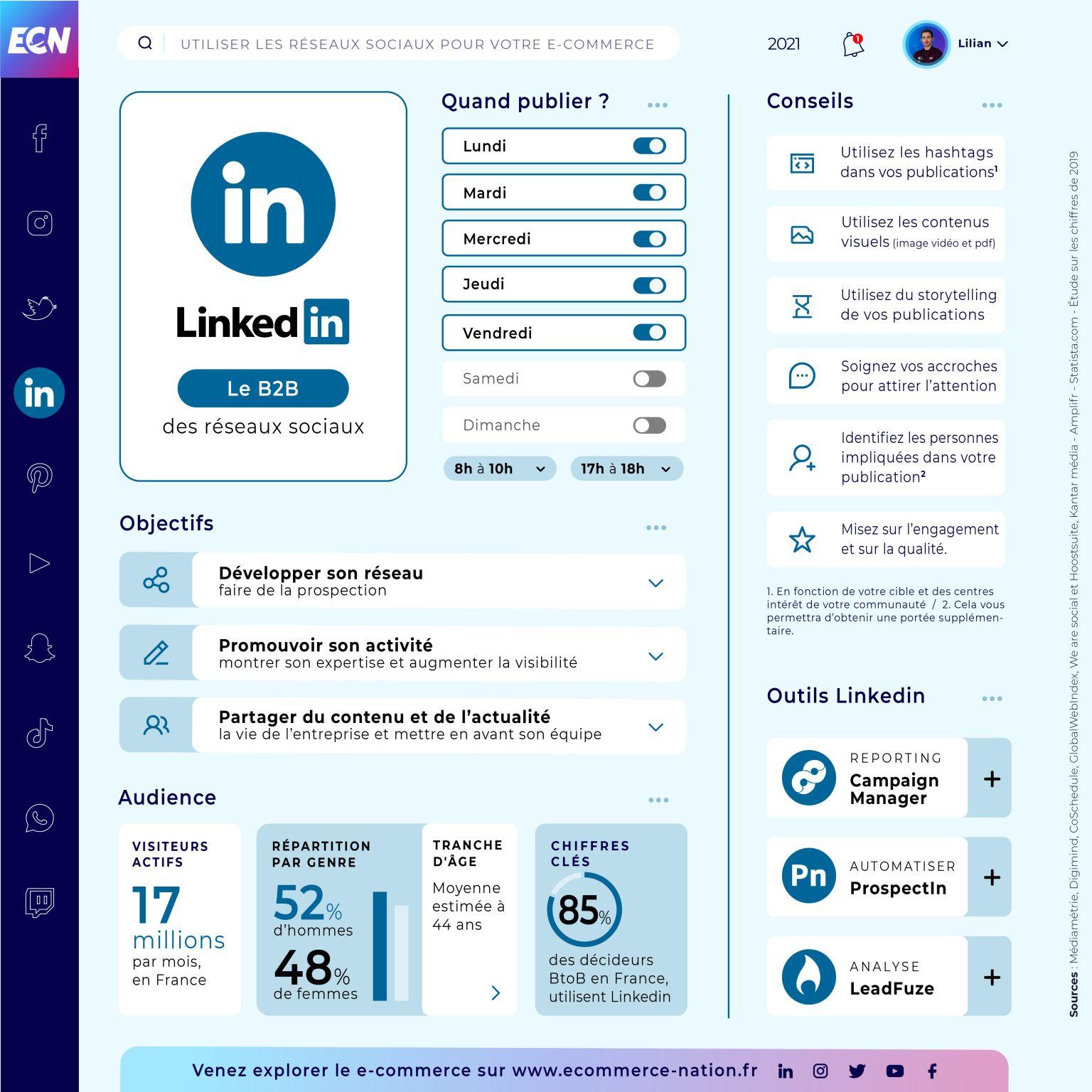 Infographie Linkedin par Ecommerce Nation